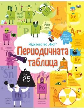 periodichnata-tablica-detska-enciklopediq